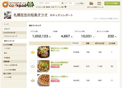 札幌在住の松島タツオのキッチン|クックパッド